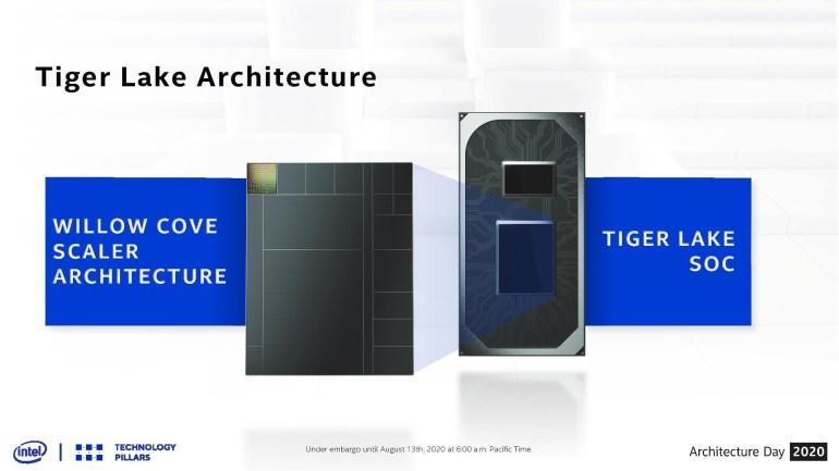 Intel Announces 11th Gen Tiger Lake Processors - 10nm SuperFin Processors, Willow Cove x86 Cores and Xe-LP Graphics TechRechard