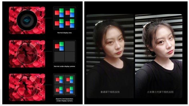 Xiaomi showed off third-generation sub-screen camera technology TechRechard