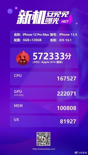 Apple iPhone 12 Pro Max in AnTuTu demonstrates a small performance gain and loses to flagships on Android with Snapdragon 865+ chipset