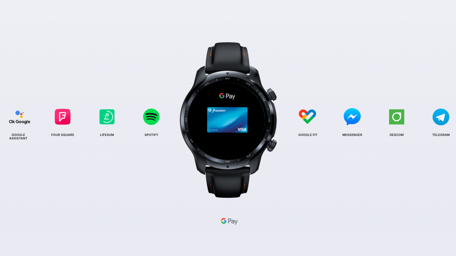 TicWatch Pro 3 GPS with Snapdragon Wear 4100 chipset officially unveiled TechRechard
