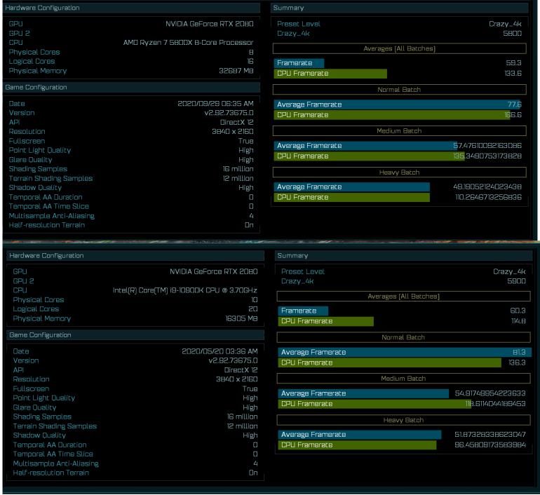 AMD Ryzen 7 5800X (Zen 3) 8-Core Processor Beats Intel Core i9-10900K 10-Core Chip in Ashes of the Singularity