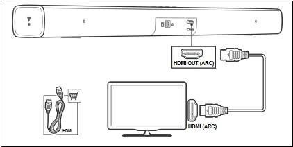 How to connect a JBL speaker to a TV: instructions