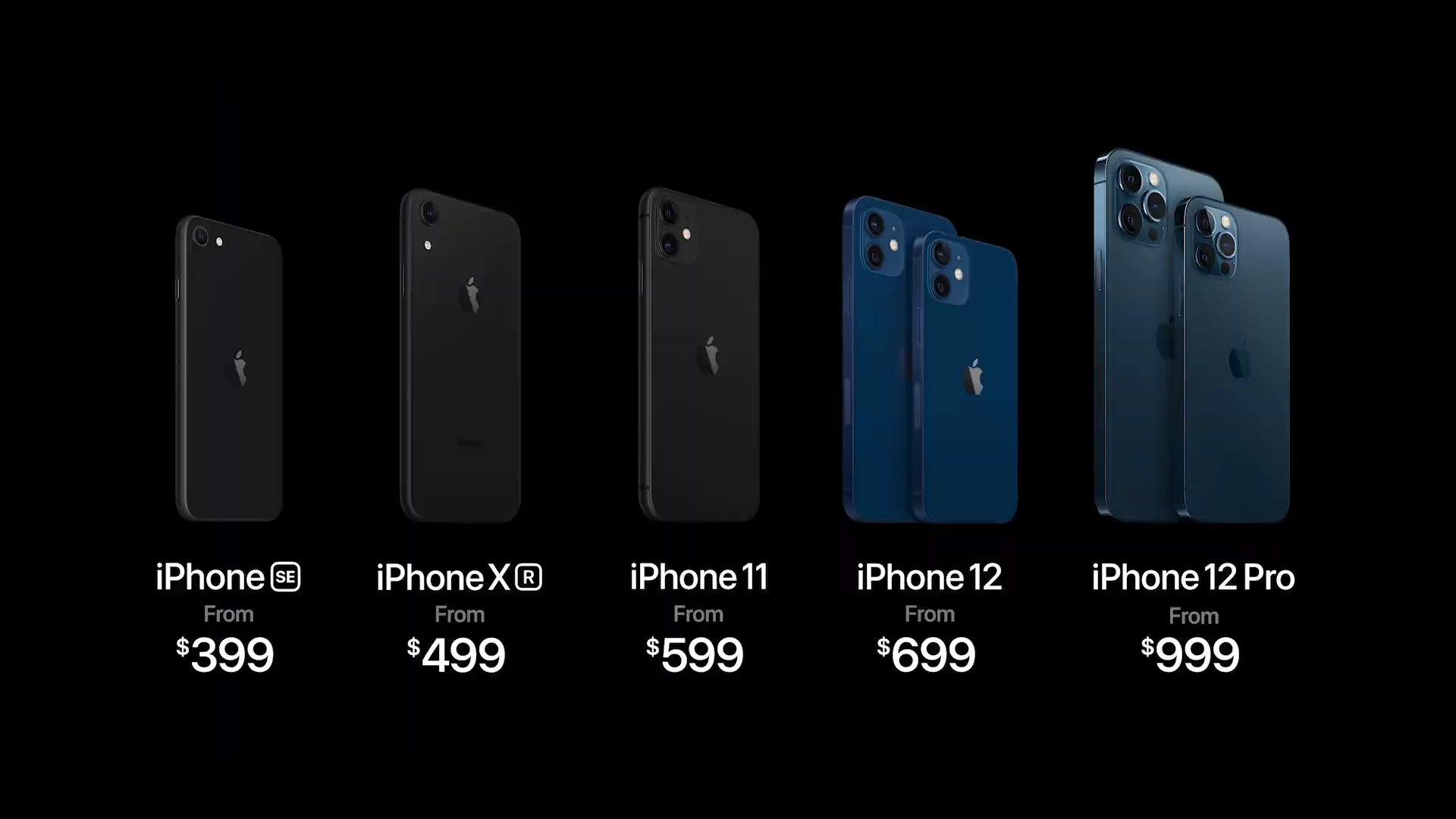 Apple officially unveils iPhone 12, iPhone 12 mini, iPhone 12 Pro and iPhone 12 Pro Max TechRechard