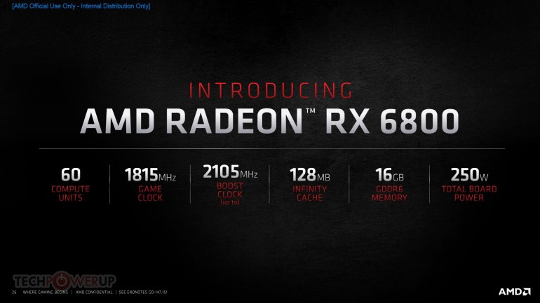 AMD Unveils 2nd Gen RDNA Radeon RX 6000 Graphics Cards - Double the Performance, 50% Energy Efficiency, and Ray Trace Support