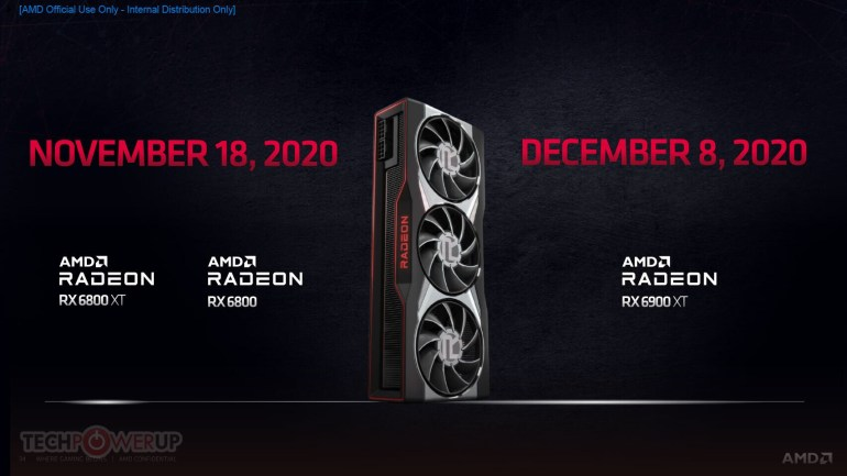 AMD Unveils 2nd Generation RDNA Radeon RX 6000 Graphics Cards - Double the Performance, 50% Energy Efficiency, and Support Ray Tracing