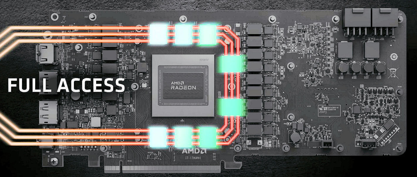 Radeon RX 6900 XT, RX 6800 XT and RX 6800 video cards presented TechRechard