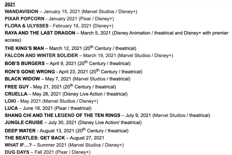 Disney has published the full schedule of premieres of films and TV series for 2021 from studios Marvel, Pixar, Lucasfilm, 20th Century