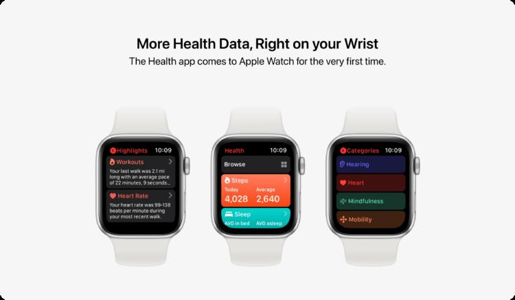 WatchOS 8: New apps, Watch faces, and Widgets TechRechard