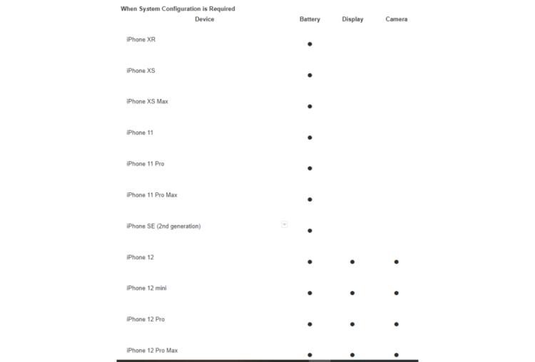 iOS 14.4 will warn if the iPhone has a non-original camera TechRechard