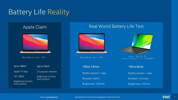 Intel Core i7 vs. Apple M1 Chipset: Which one is better? TechRechard