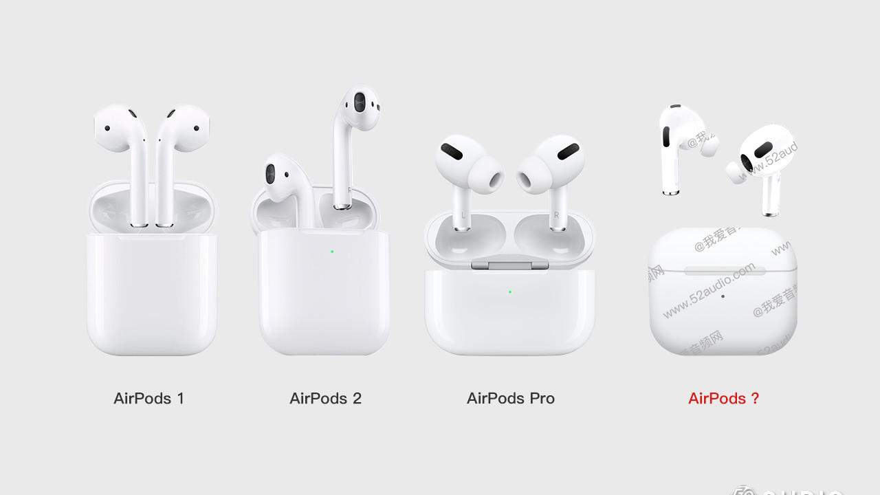 First real AirPods 3 photo. More info about their new product. TechRechard